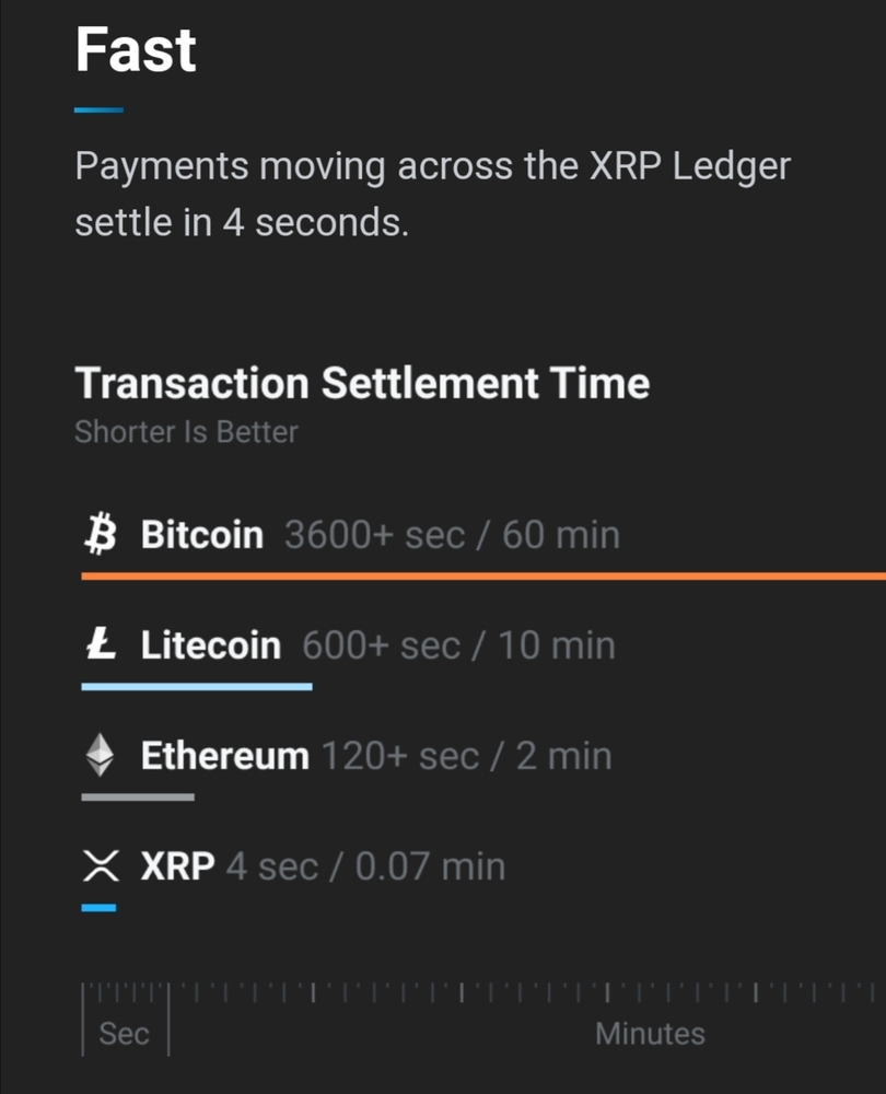 xrp eur orders are not available for tier 0 users